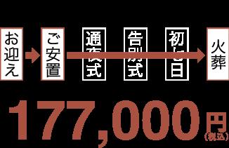 177,000円(税込)